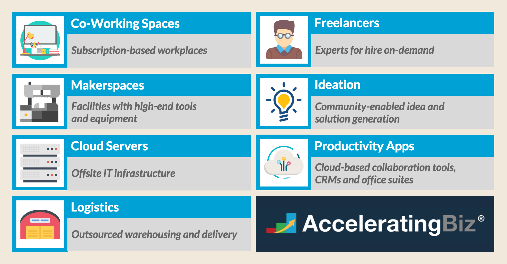 Selected Third-Party Assets Available to Startups