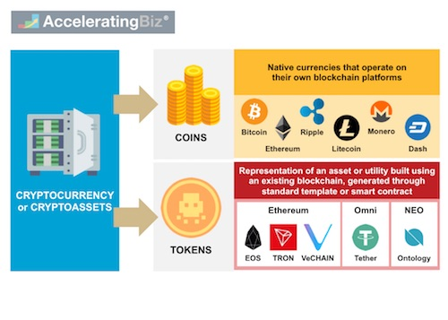classification of cryptocurrency